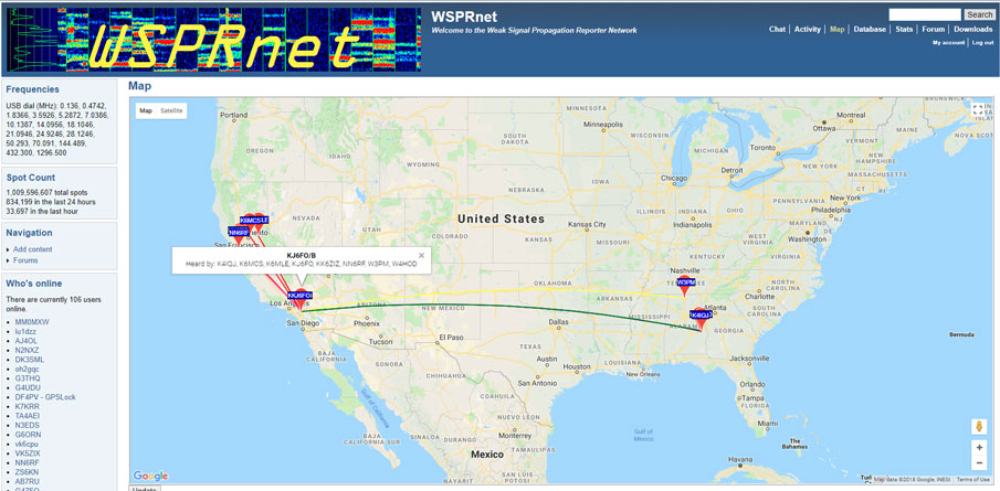 Stations hearing FS2 on the 20m band during ground test #1